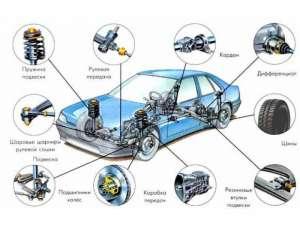 Продам автозапчасти для легковых, грузовых и сельхозтехники отечественного и импортного производства. - изображение 1