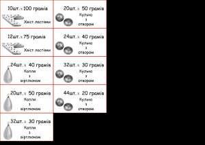 Рыбацкие грузики в продаже Запорожье - изображение 1