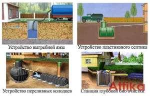 Септики для дома с доставкой Петербург - изображение 1