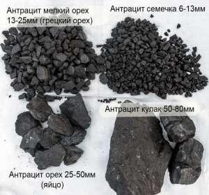 Уголь Д, ДГ, уголь Антрацит АС, АМ, АО, АКО, АК - изображение 1